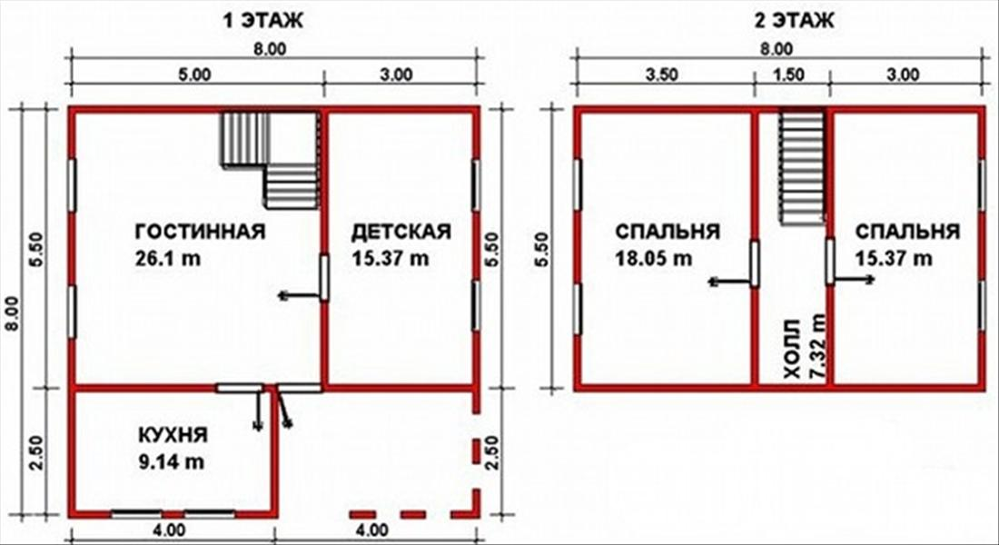 Строительство дома 8 на 8 своими руками 3
